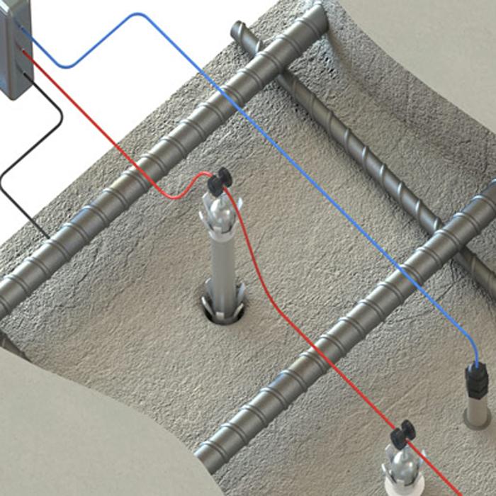 Sika® FerroGard® Monitoring Enclosure