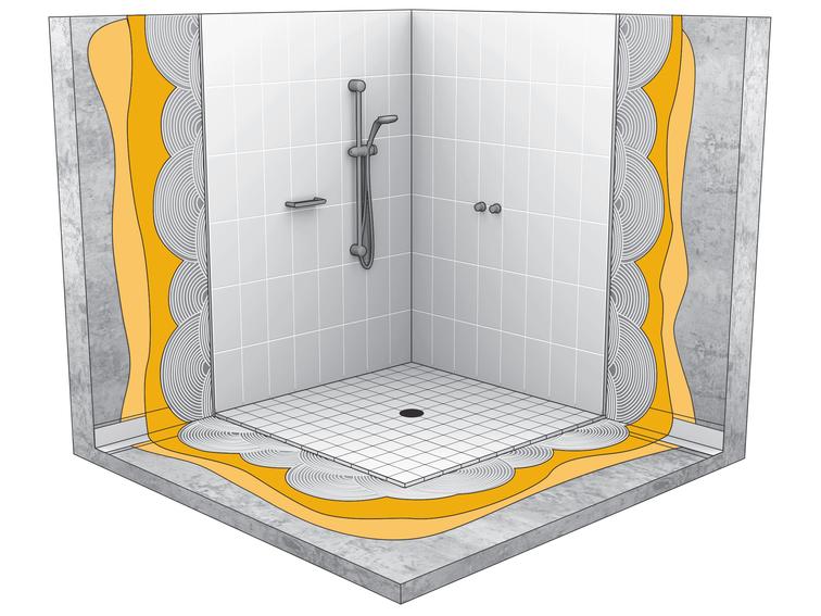 Sika® Shower Waterproofing Set